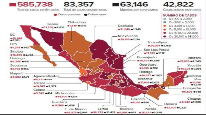 El Semáforo Epidemiológico trabaja en México con cuatro indicadores