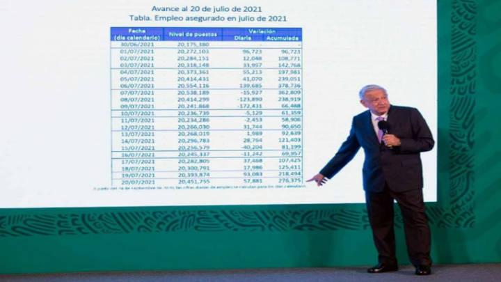 Nuevos aires para la economía mexicana, luego de inyección a industrias Estados Unidos-México